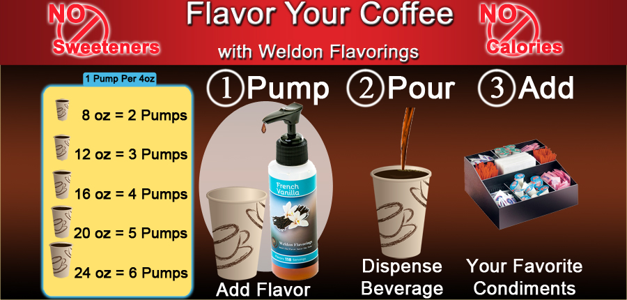 Totally Unsweetened Coffee and Tea Flavorings